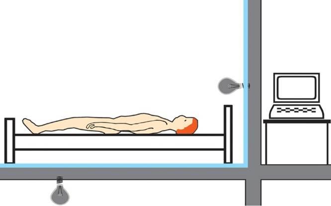 Schlafplatz ohne Strahlung